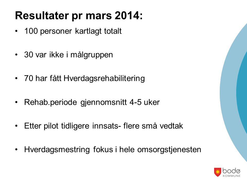 Resultater pr mars 2014: 100 personer kartlagt totalt