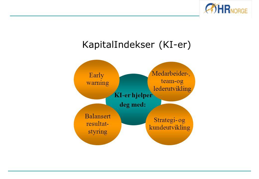 KapitalIndekser (KI-er)