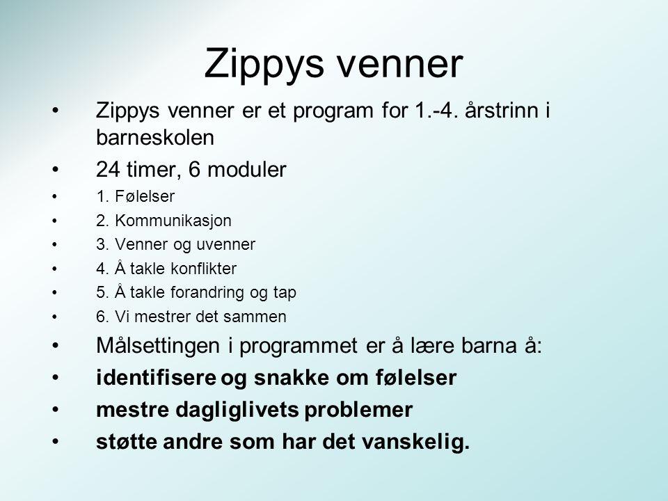 Zippys venner Zippys venner er et program for 1.-4. årstrinn i barneskolen. 24 timer, 6 moduler. 1. Følelser.