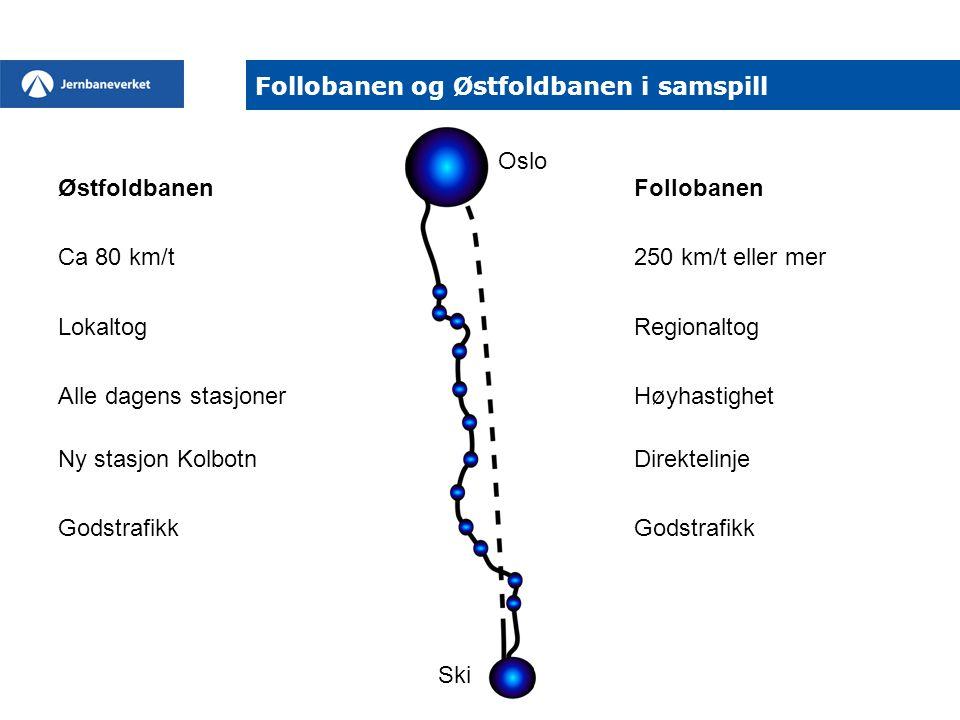 Follobanen og Østfoldbanen i samspill