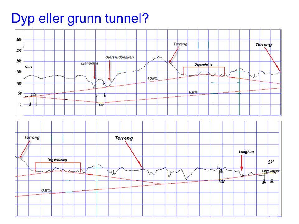 Dyp eller grunn tunnel ° Planprogram Follobanen| 17.02.2010