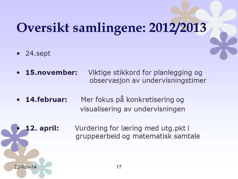Oversikt samlingene: 2012/2013