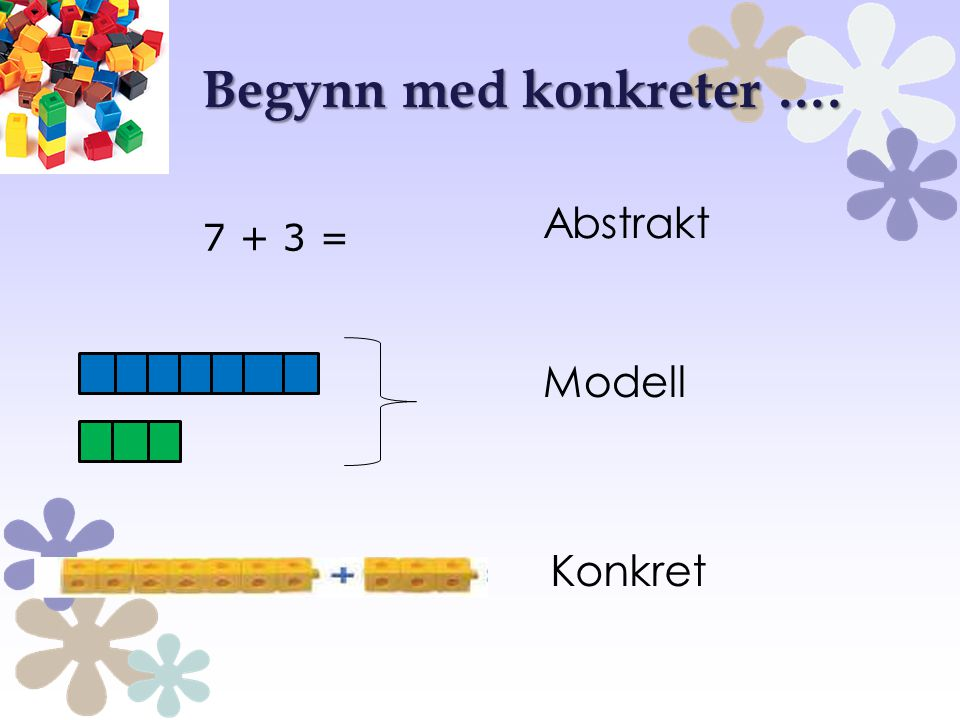 Begynn med konkreter …. Abstrakt Modell Konkret 7 + 3 =