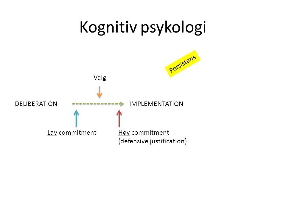 Kognitiv psykologi Persistens Valg DELIBERATION IMPLEMENTATION