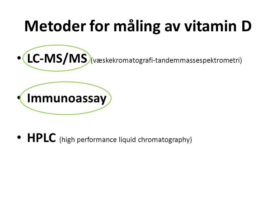 Metoder for måling av vitamin D