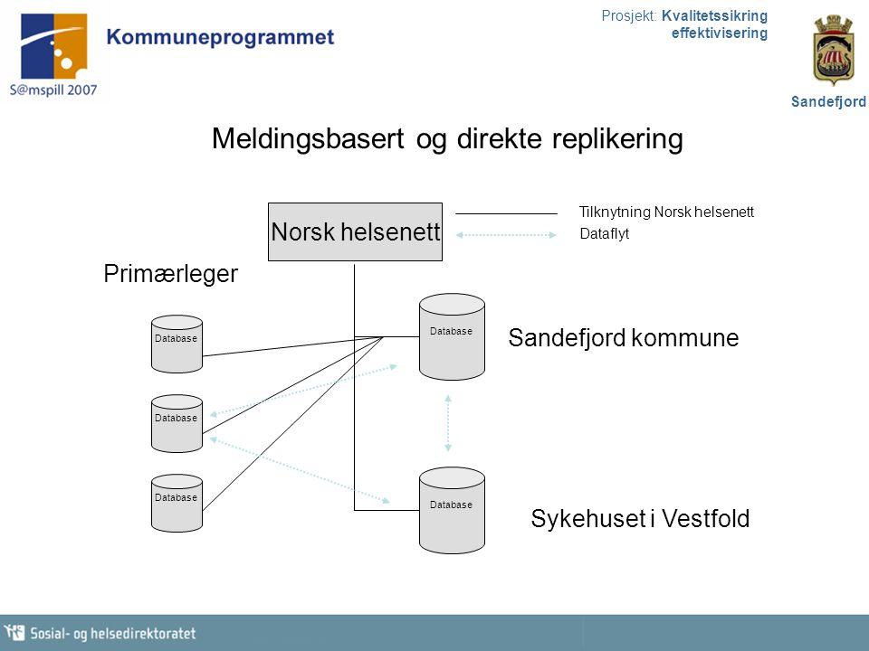 Tilknytning Norsk helsenett