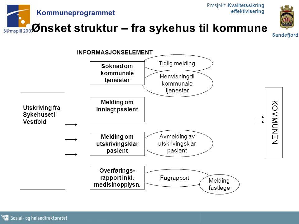 Ønsket struktur – fra sykehus til kommune