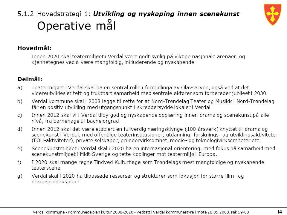 5.1.2 Hovedstrategi 1: Utvikling og nyskaping innen scenekunst Operative mål