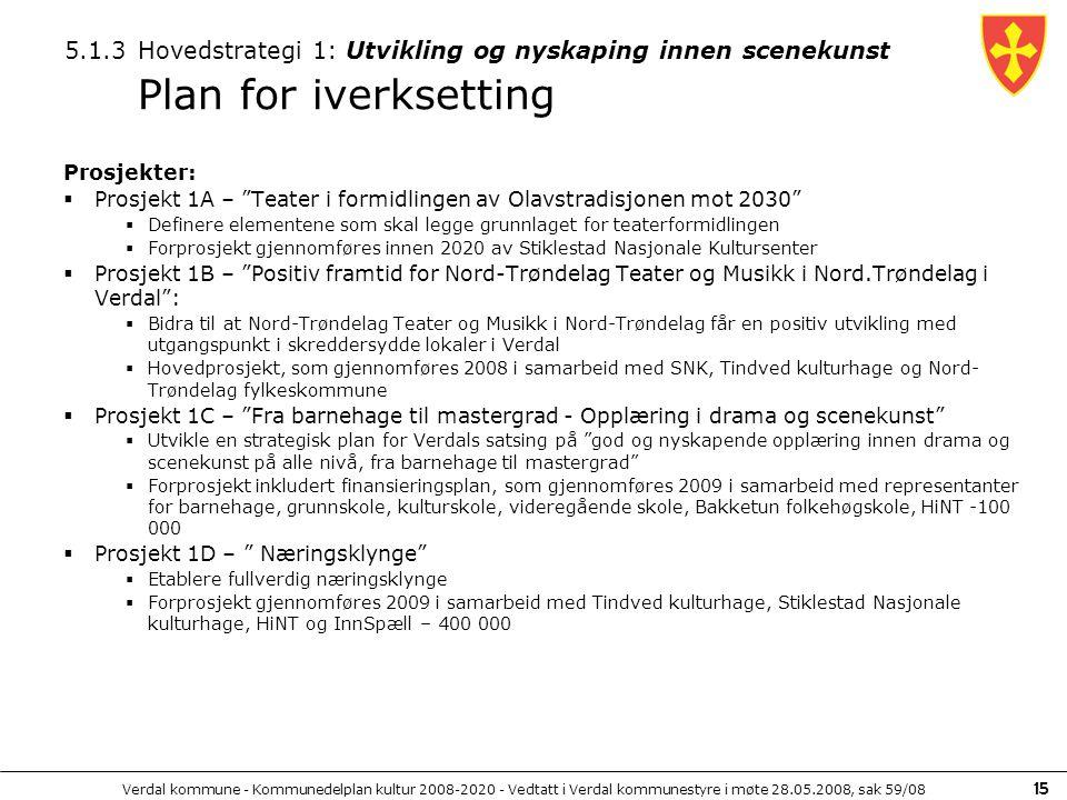 5.1.3 Hovedstrategi 1: Utvikling og nyskaping innen scenekunst Plan for iverksetting
