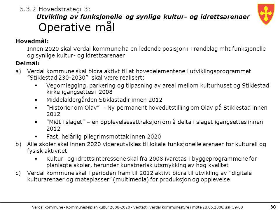 5.3.2 Hovedstrategi 3: Utvikling av funksjonelle og synlige kultur- og idrettsarenaer Operative mål