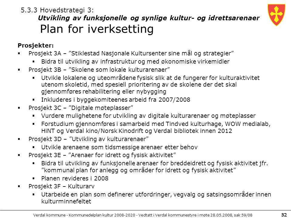 5.3.3 Hovedstrategi 3: Utvikling av funksjonelle og synlige kultur- og idrettsarenaer Plan for iverksetting