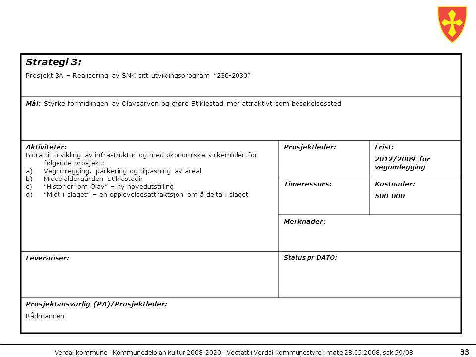 Strategi 3: Prosjekt 3A – Realisering av SNK sitt utviklingsprogram 230-2030
