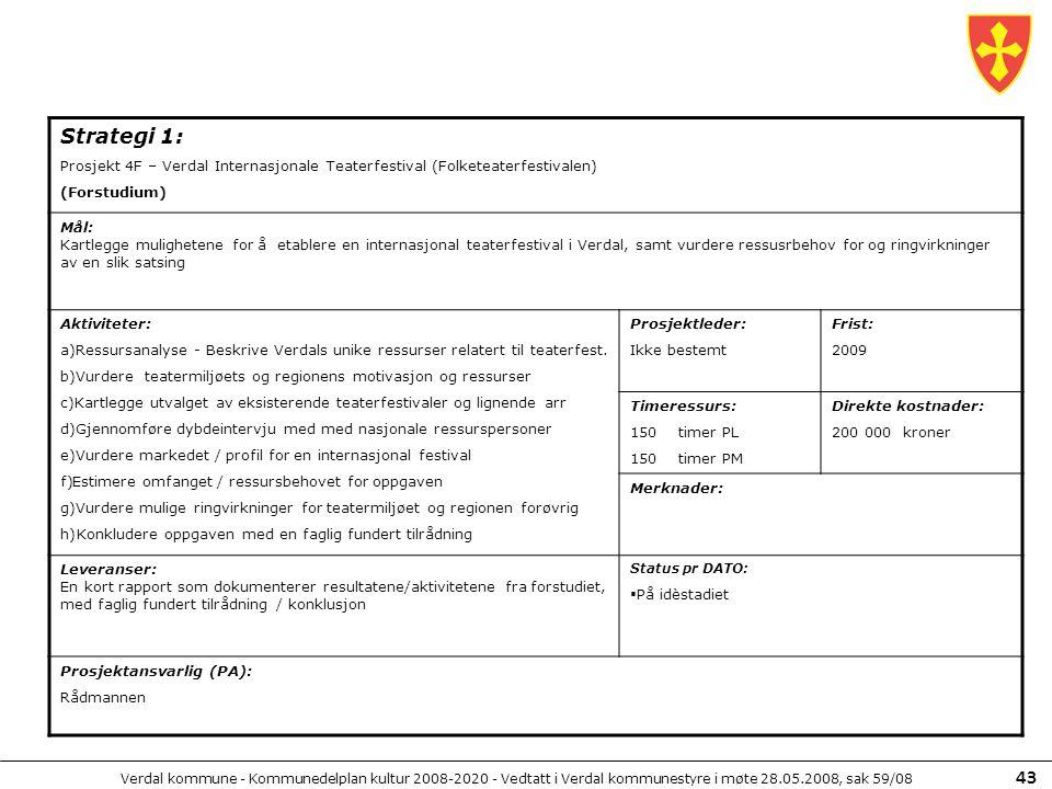 Strategi 1: Prosjekt 4F – Verdal Internasjonale Teaterfestival (Folketeaterfestivalen) (Forstudium)