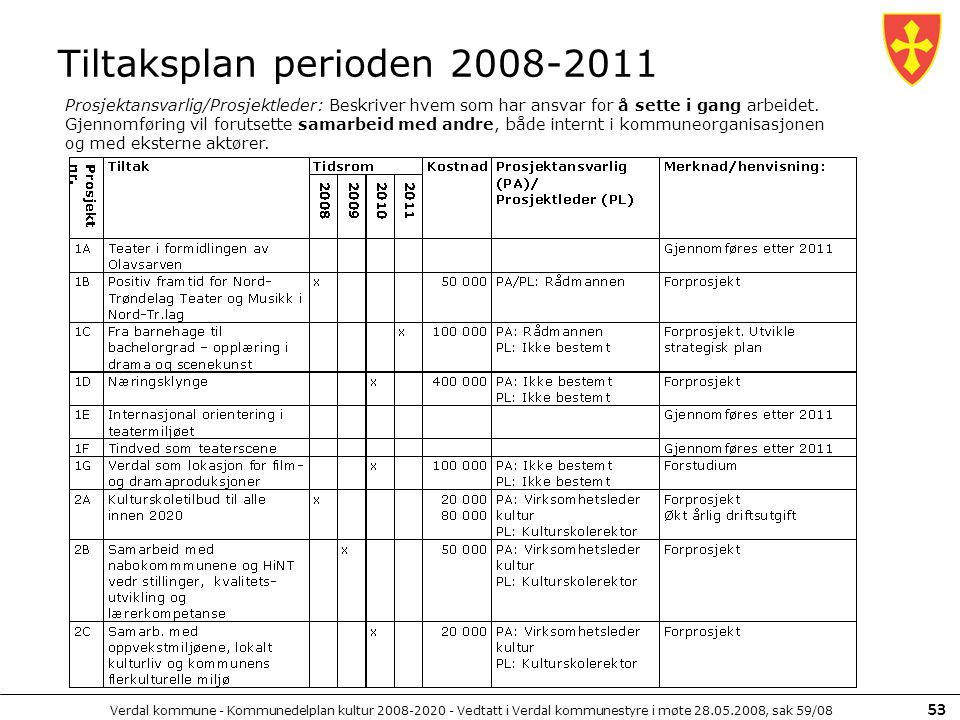 Tiltaksplan perioden 2008-2011