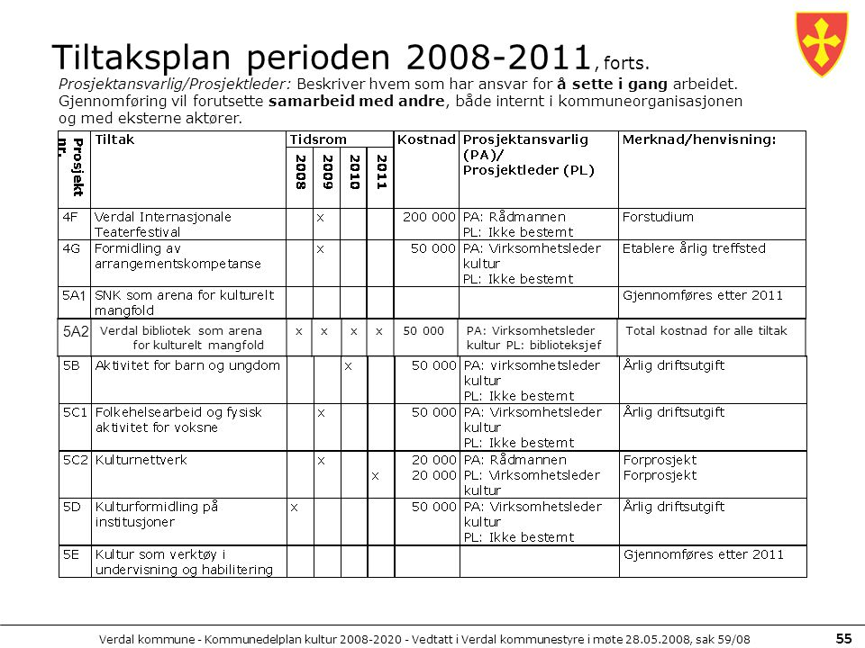 Tiltaksplan perioden 2008-2011, forts.