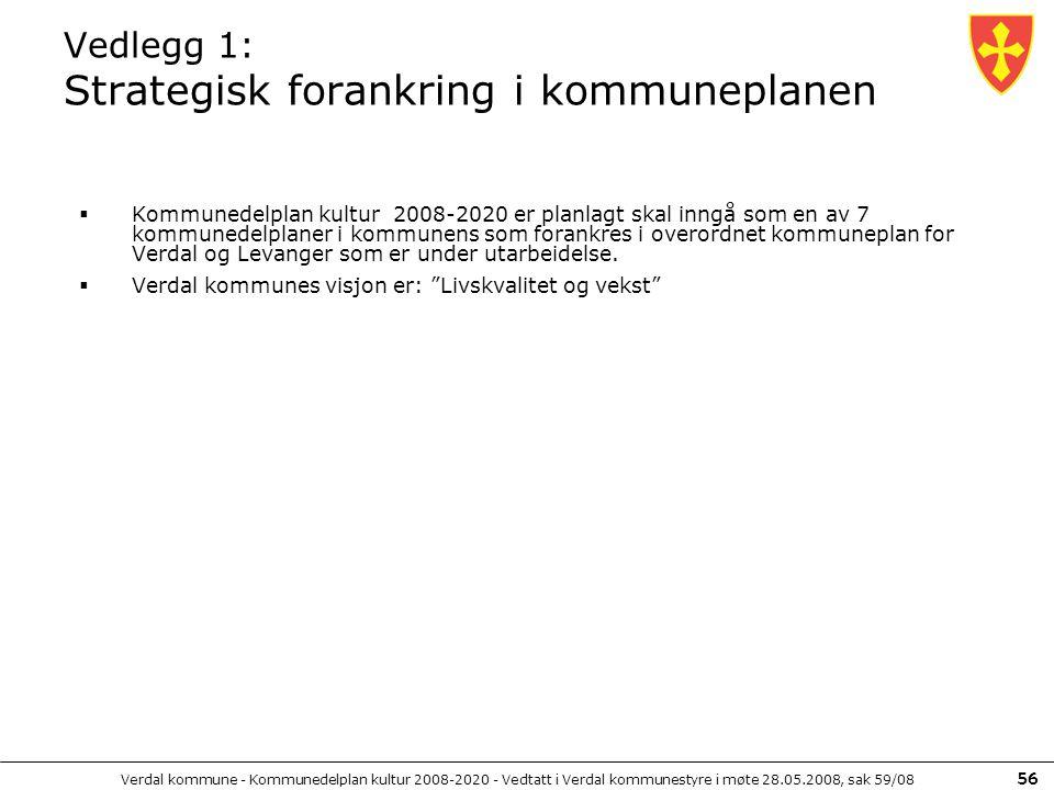 Vedlegg 1: Strategisk forankring i kommuneplanen