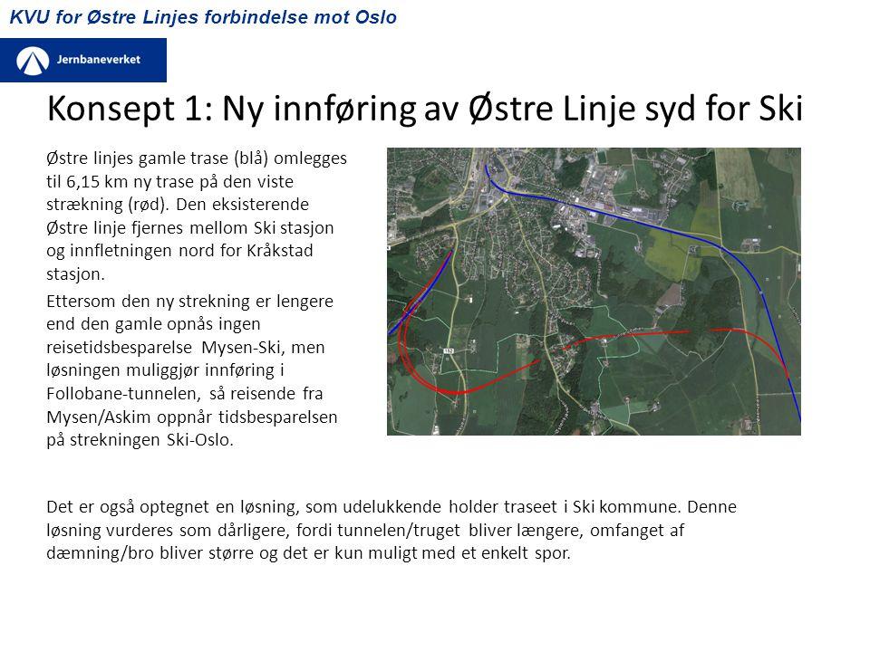 KVU for Østre Linjes forbindelse mot Oslo