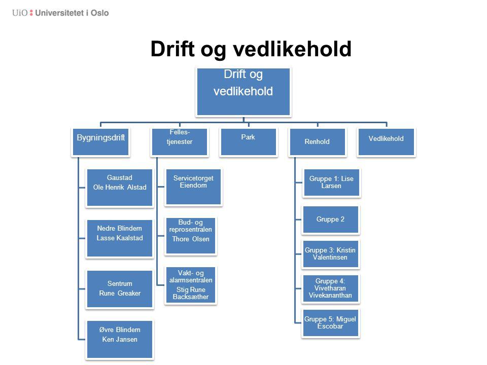 Drift og vedlikehold Drift og vedlikehold Bygningsdrift Gaustad