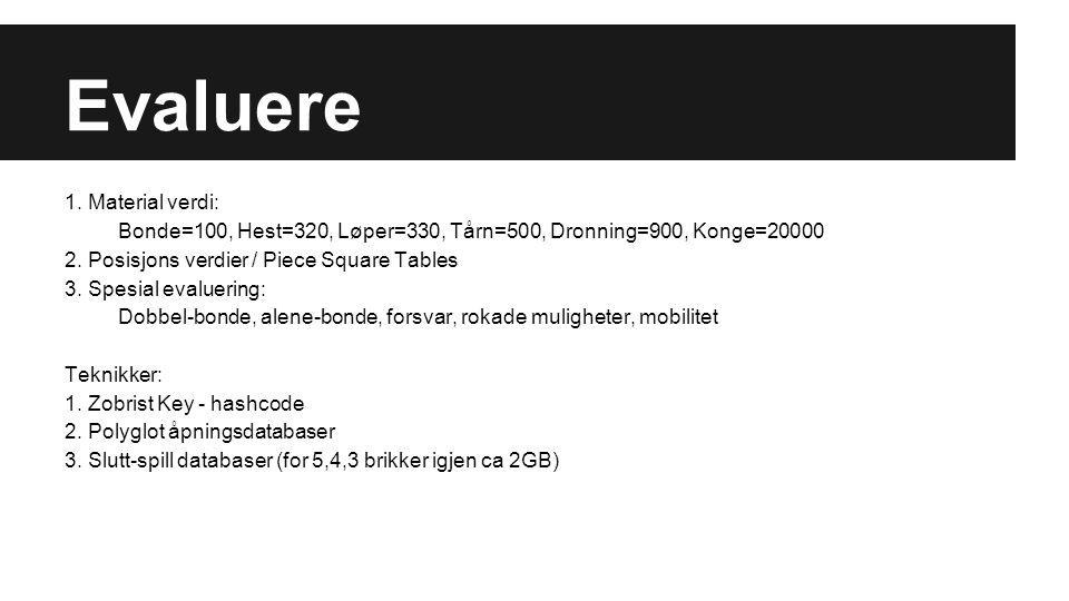 Eksempel PSQT: Hest / Springer