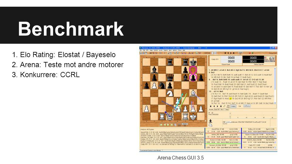 CCRL Rating liste for Sjakkmotorer