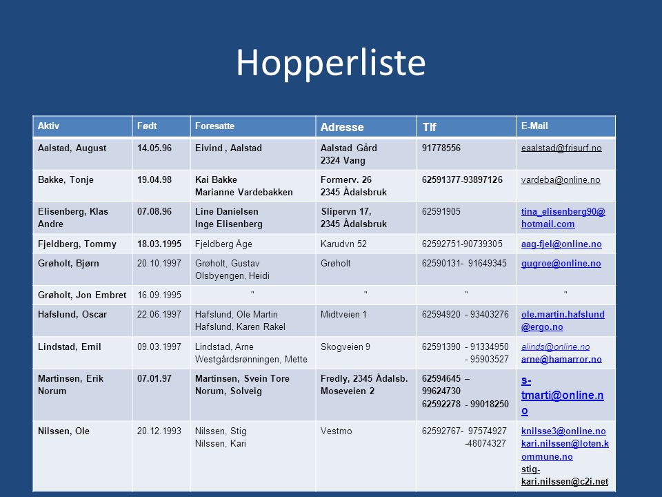Hopperliste Adresse Tlf s-tmarti@online.no Aktiv Født Foresatte E-Mail