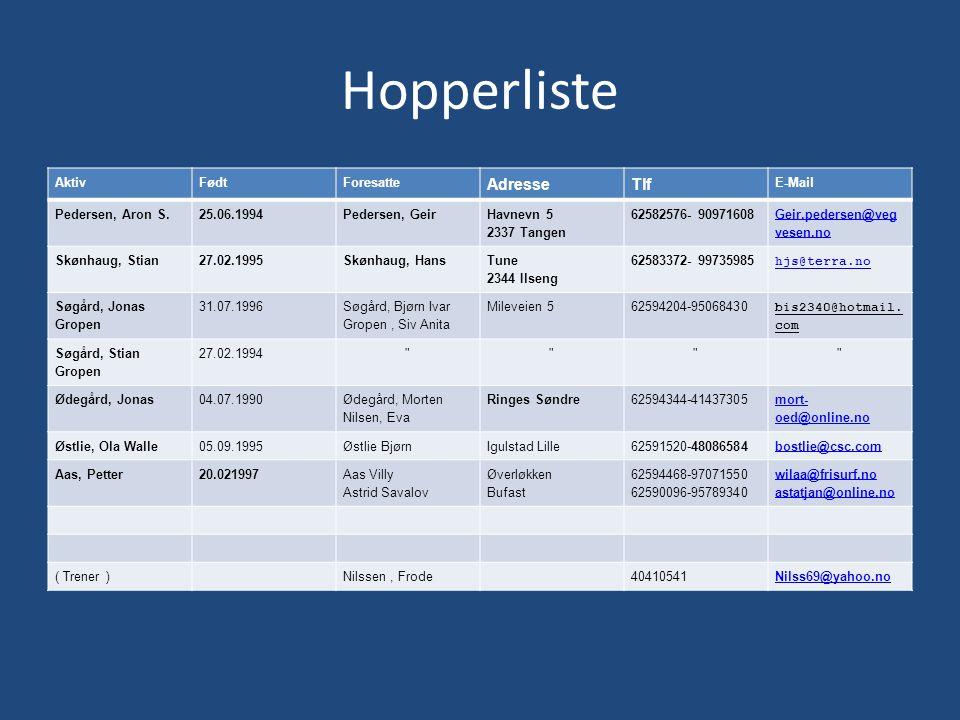 Hopperliste Adresse Tlf Aktiv Født Foresatte E-Mail Pedersen, Aron S.