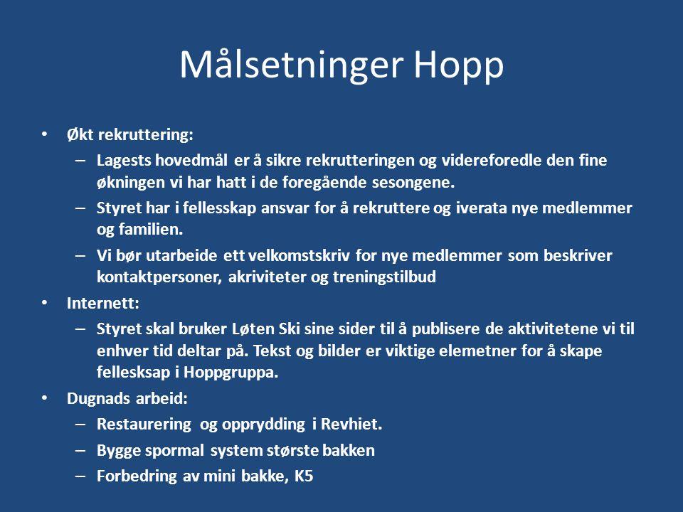 Målsetninger Hopp Økt rekruttering: