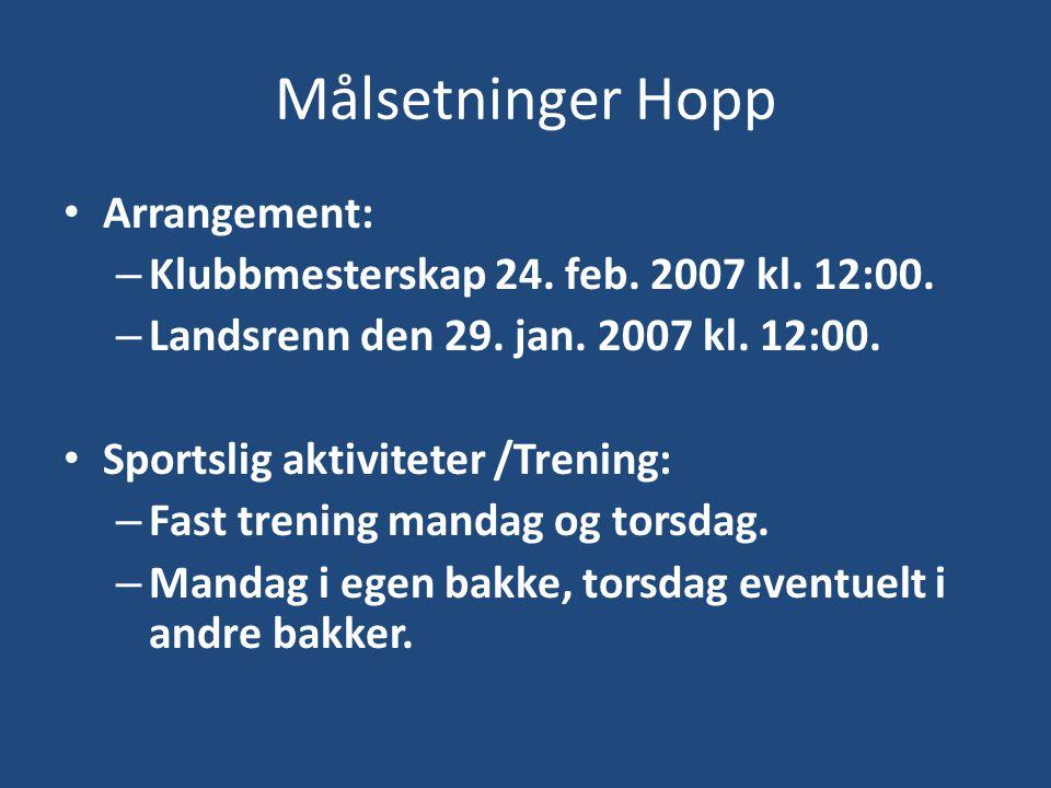 Målsetninger Hopp Arrangement: