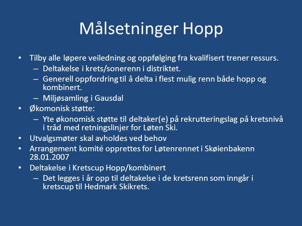 Målsetninger Hopp Tilby alle løpere veiledning og oppfølging fra kvalifisert trener ressurs. Deltakelse i krets/sonerenn i distriktet.