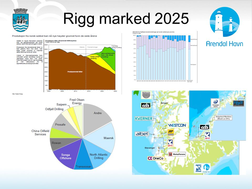 Rigg marked 2025
