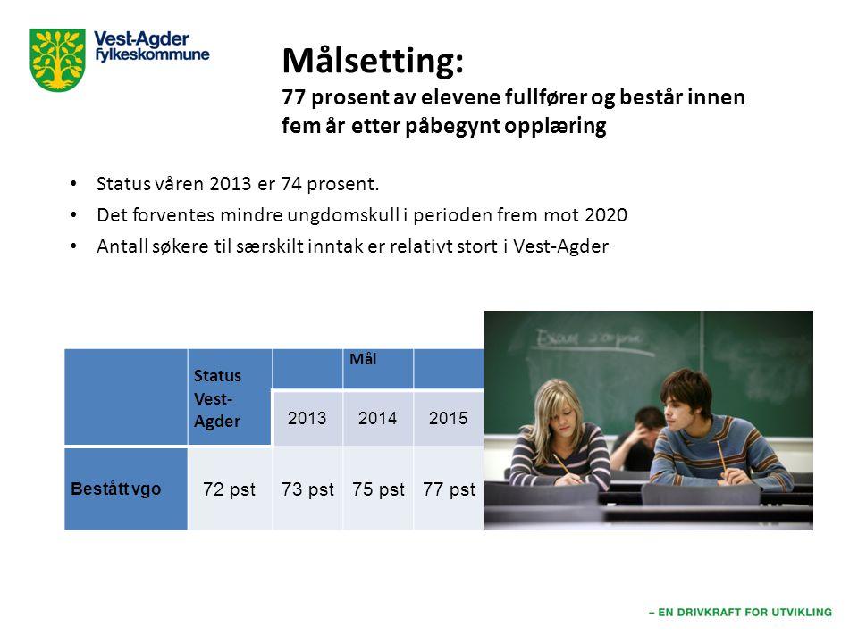 Målsetting: 77 prosent av elevene fullfører og består innen fem år etter påbegynt opplæring