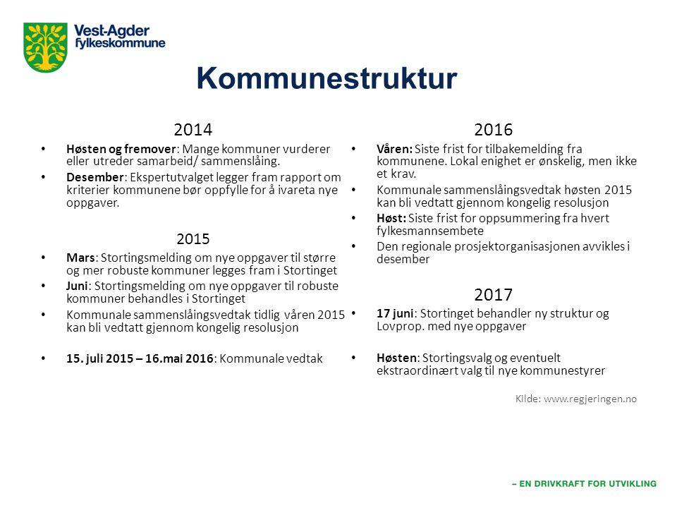 Kommunestruktur 2014. Høsten og fremover: Mange kommuner vurderer eller utreder samarbeid/ sammenslåing.