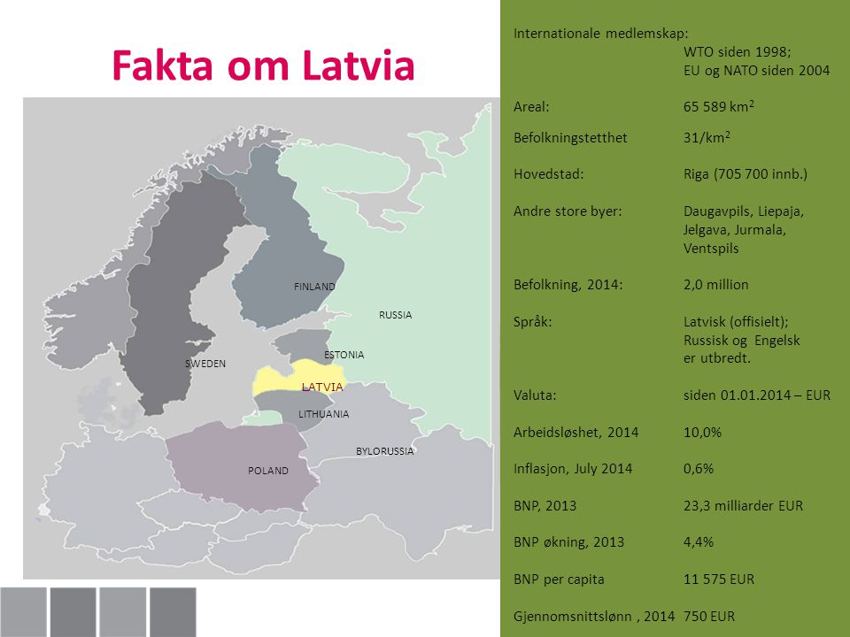Fakta om Latvia Internationale medlemskap: WTO siden 1998;