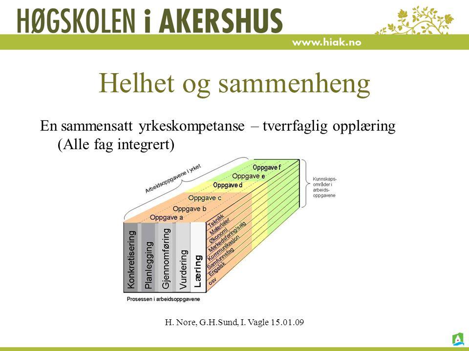 Helhet og sammenheng En sammensatt yrkeskompetanse – tverrfaglig opplæring (Alle fag integrert) H.