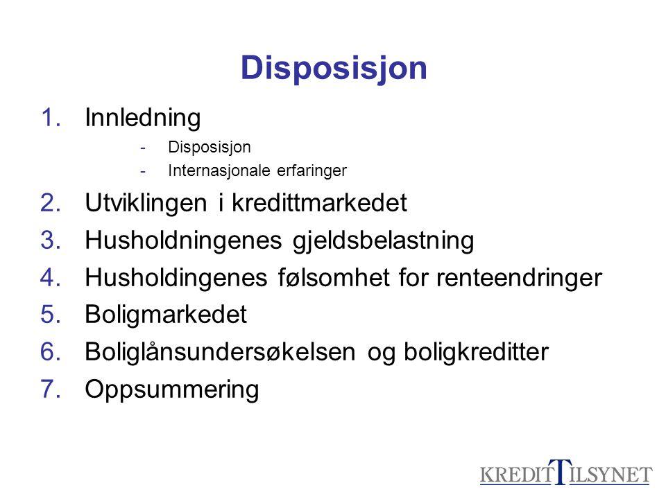 Disposisjon Innledning Utviklingen i kredittmarkedet