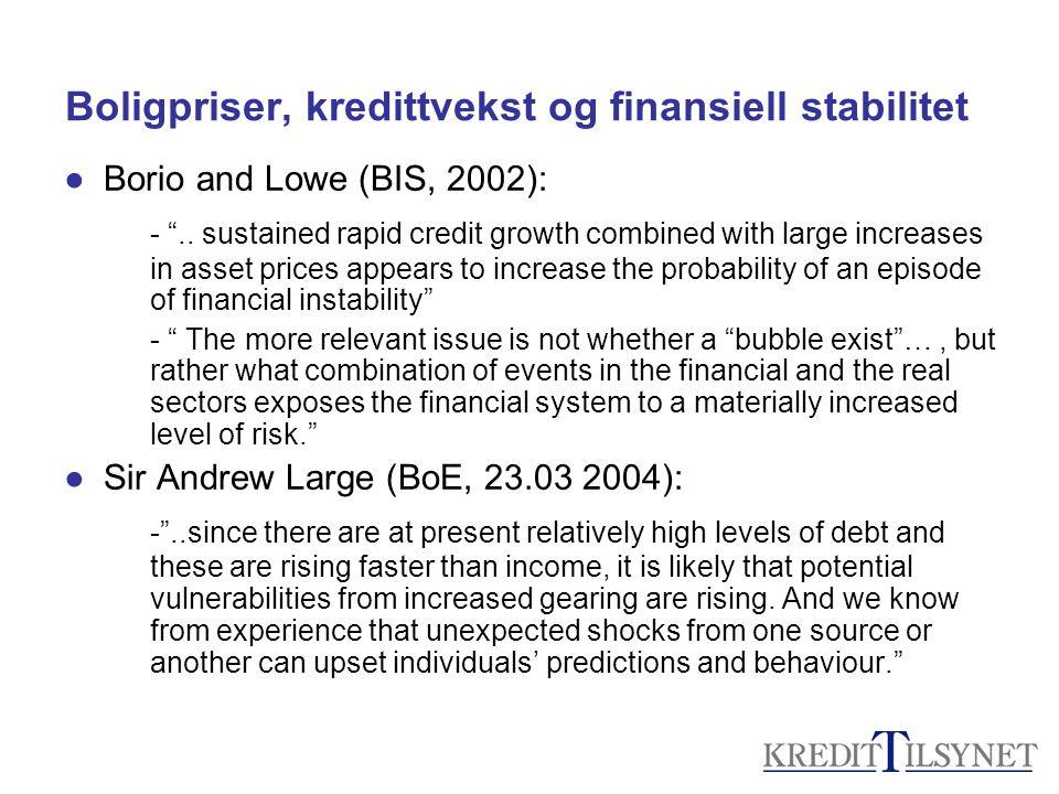 Boligpriser, kredittvekst og finansiell stabilitet