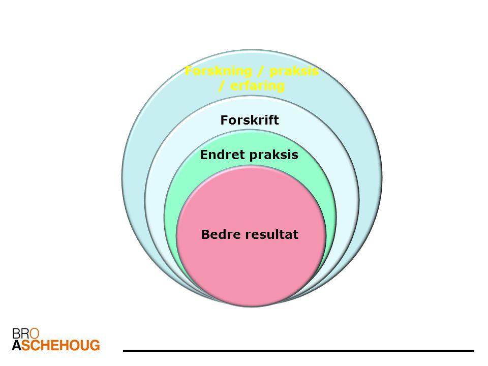 Forskning / praksis / erfaring