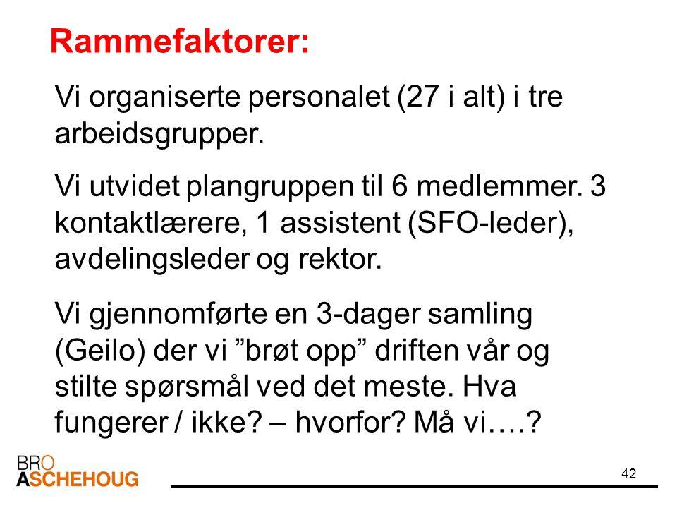 Rammefaktorer: Vi organiserte personalet (27 i alt) i tre arbeidsgrupper.
