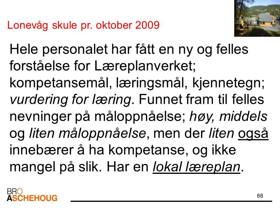 Lonevåg skule pr. oktober 2009