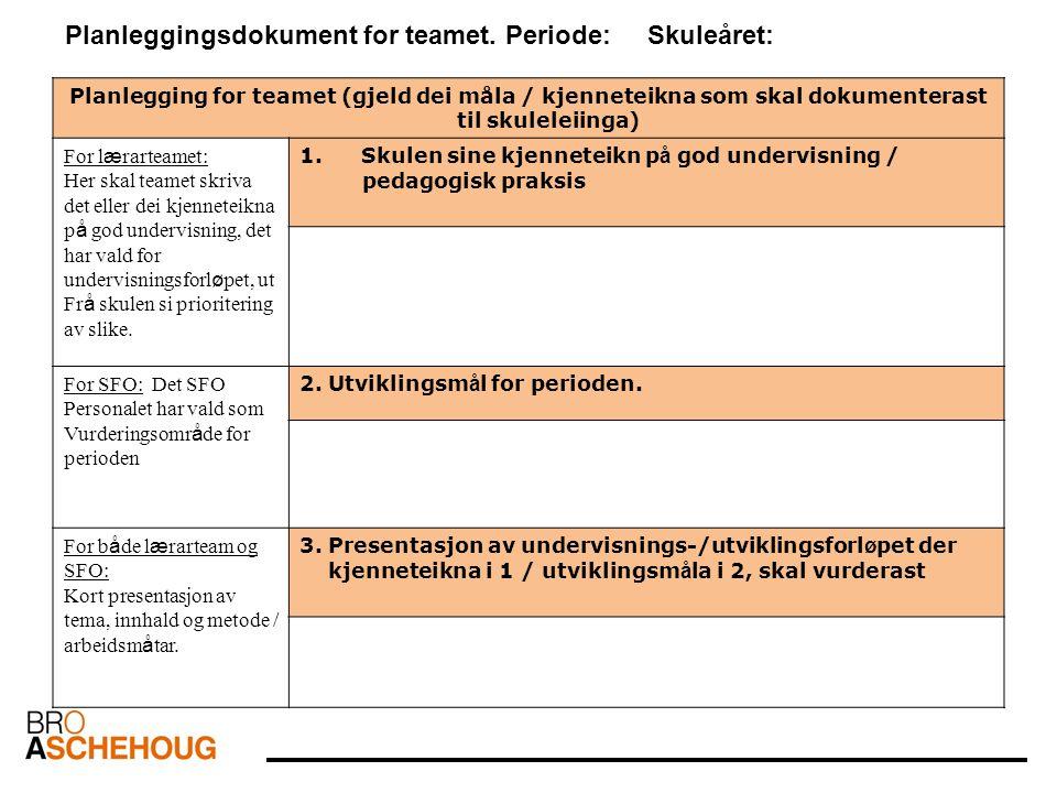 Planleggingsdokument for teamet. Periode: Skuleåret: