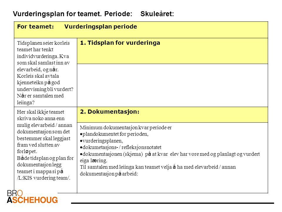 Vurderingsplan for teamet. Periode: Skuleåret:
