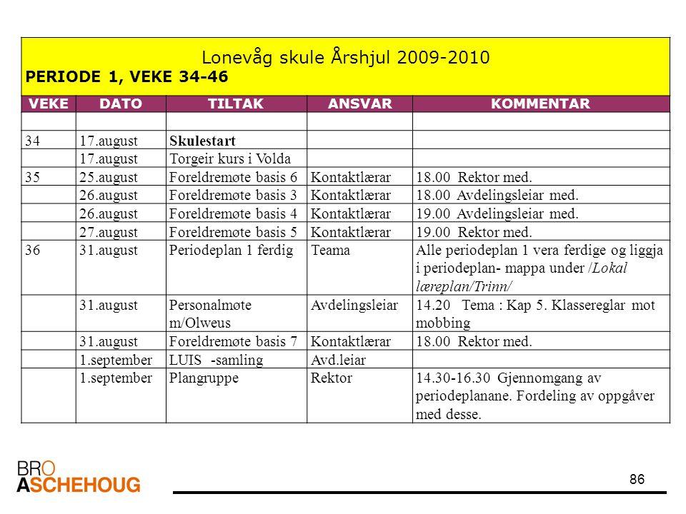 Lonevåg skule Årshjul 2009-2010