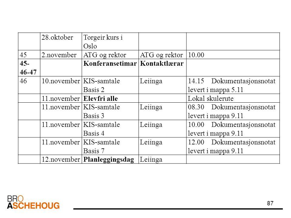 28.oktober Torgeir kurs i Oslo. 45. 2.november. ATG og rektor. 10.00. 45-46-47. Konferansetimar.