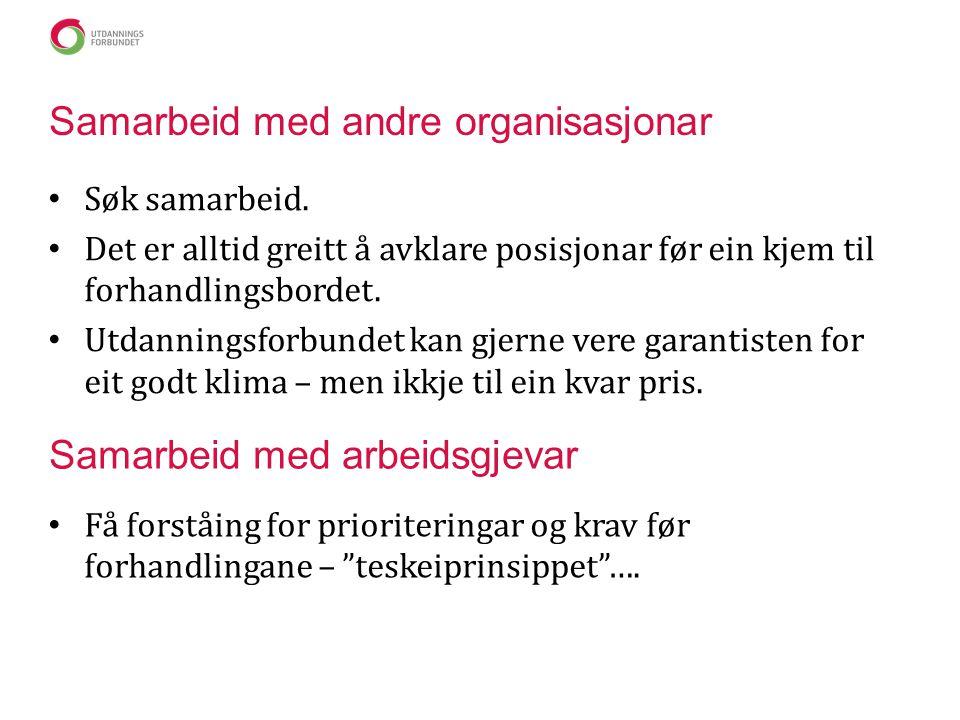 Samarbeid med andre organisasjonar