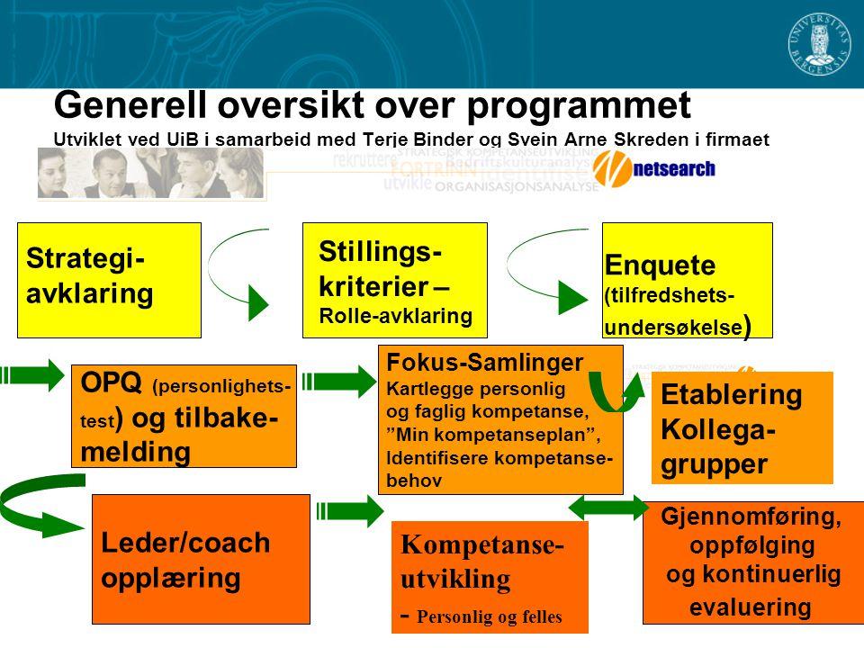 Generell oversikt over programmet Utviklet ved UiB i samarbeid med Terje Binder og Svein Arne Skreden i firmaet