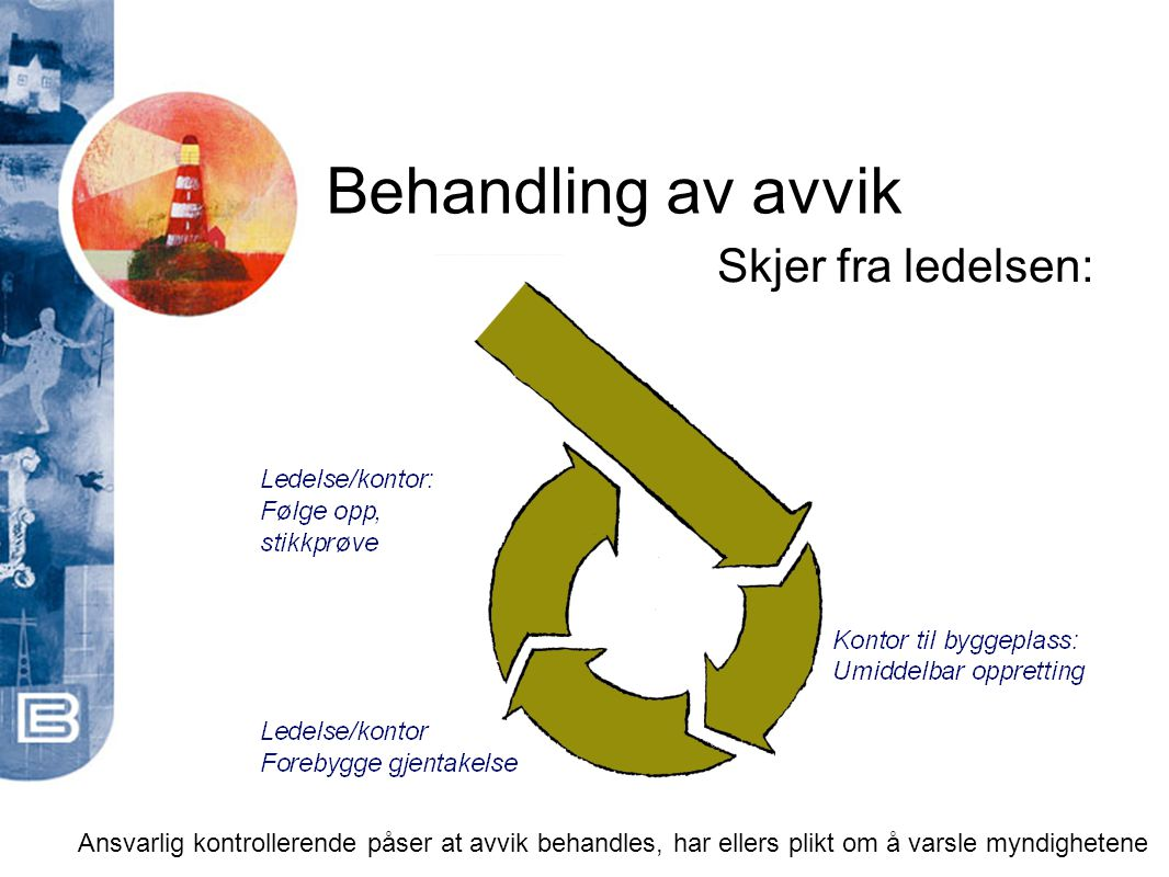 Behandling av avvik Skjer fra ledelsen: