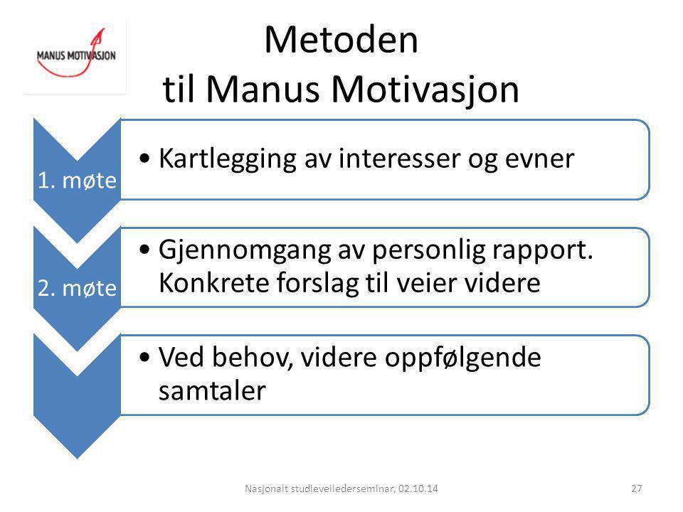Metoden til Manus Motivasjon