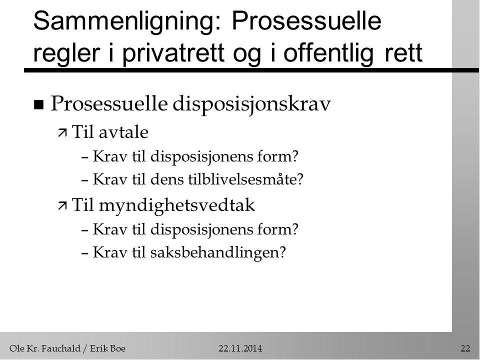 Sammenligning: Prosessuelle regler i privatrett og i offentlig rett