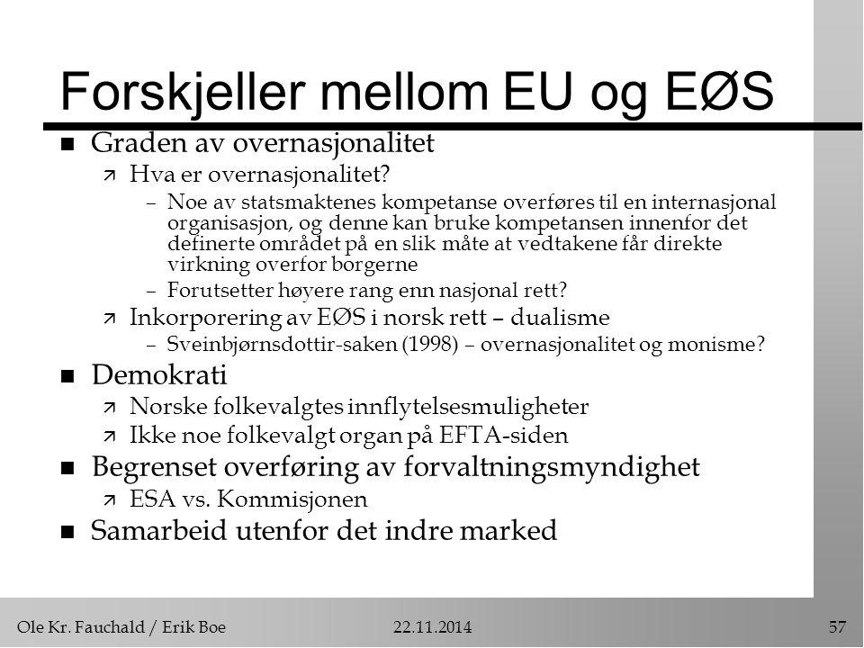 Forskjeller mellom EU og EØS