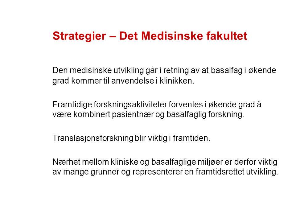 Strategier – Det Medisinske fakultet